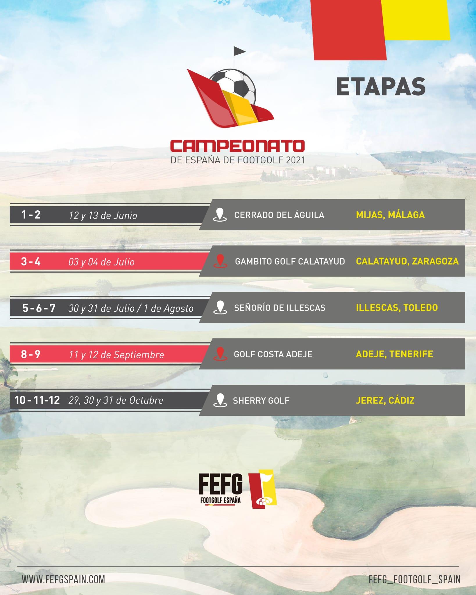 CAMPEONATO DE ESPAÑA 2021